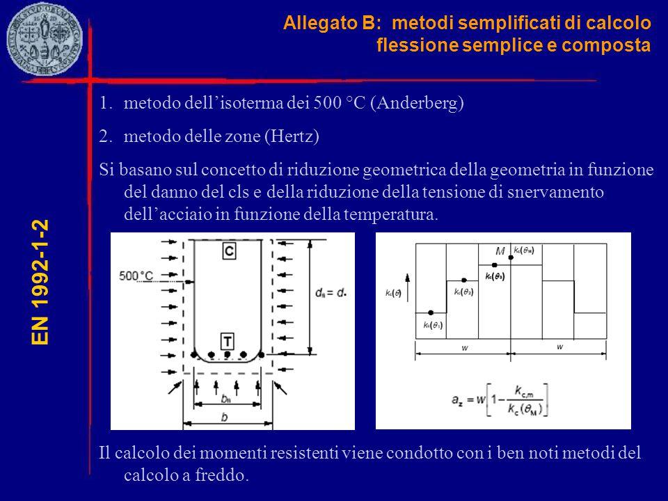 Allegato B: metodi semplificati di calcolo flessione semplice e composta