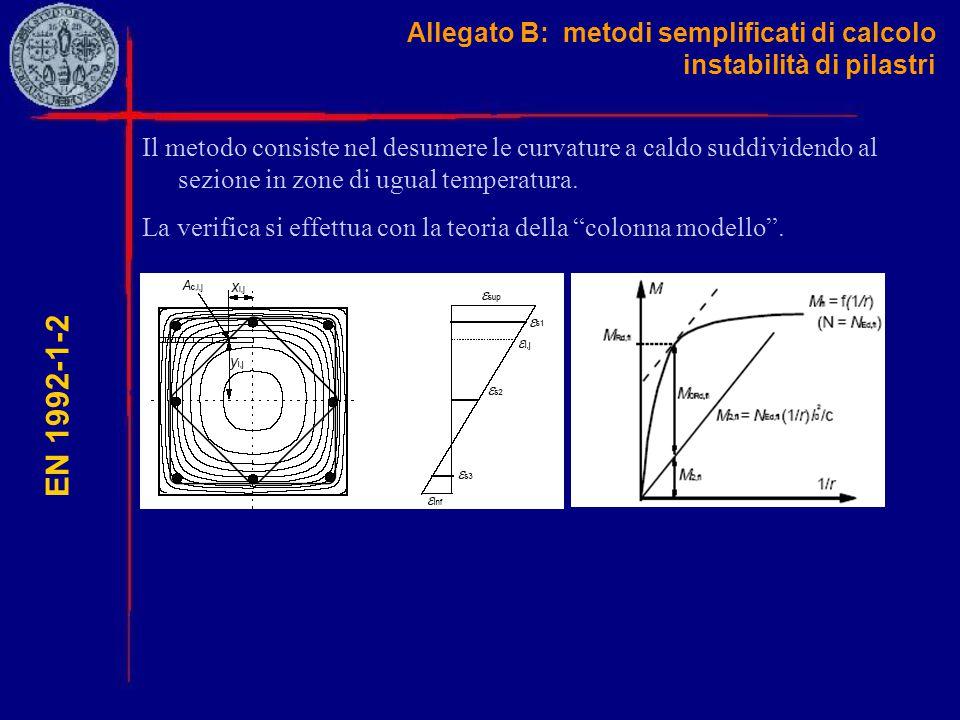 Allegato B: metodi semplificati di calcolo instabilità di pilastri