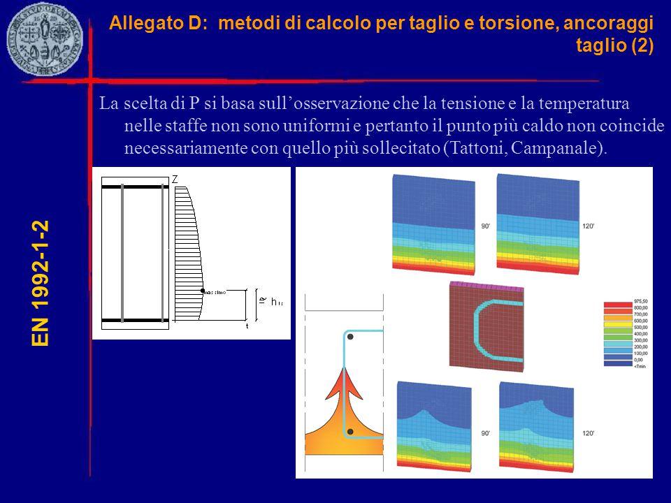 Allegato D: metodi di calcolo per taglio e torsione, ancoraggi taglio (2)