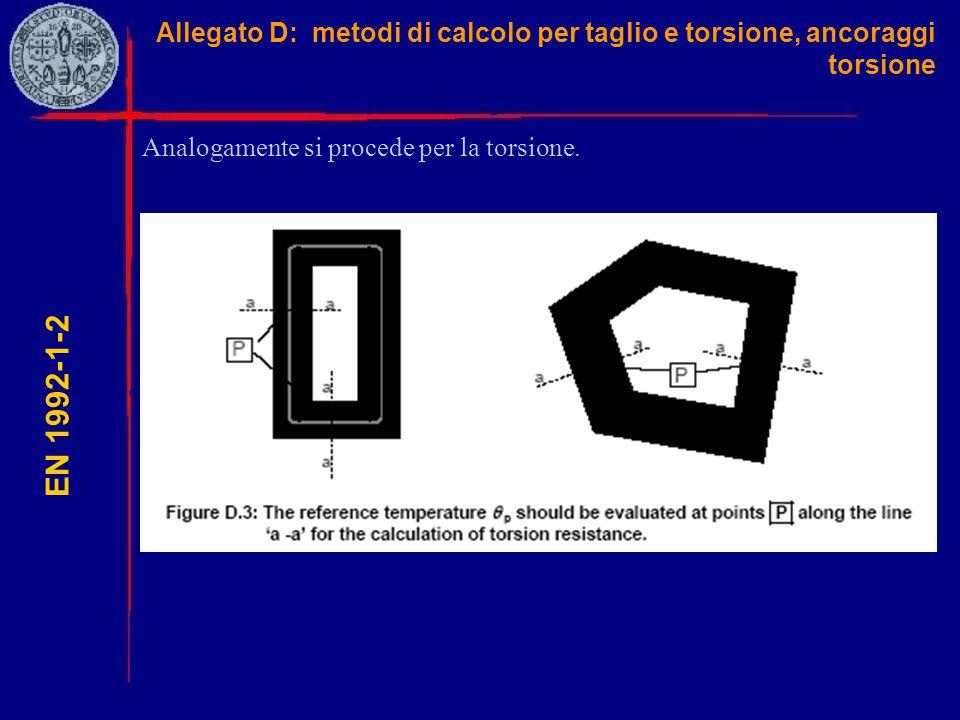 Allegato D: metodi di calcolo per taglio e torsione, ancoraggi torsione