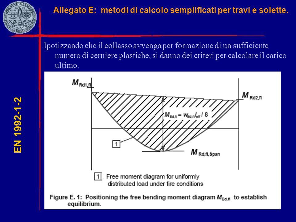 Allegato E: metodi di calcolo semplificati per travi e solette.