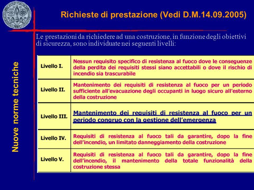 Richieste di prestazione (Vedi D.M.14.09.2005)