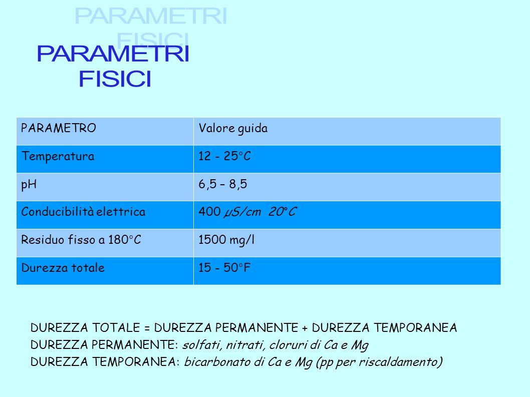 PARAMETRI FISICI PARAMETRO Valore guida Temperatura 12 - 25°C pH