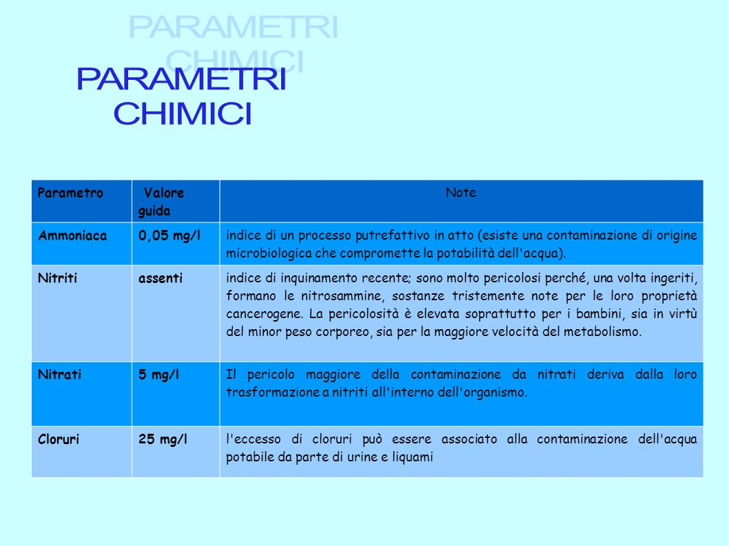 PARAMETRI CHIMICI Parametro Valore guida Note Ammoniaca 0,05 mg/l