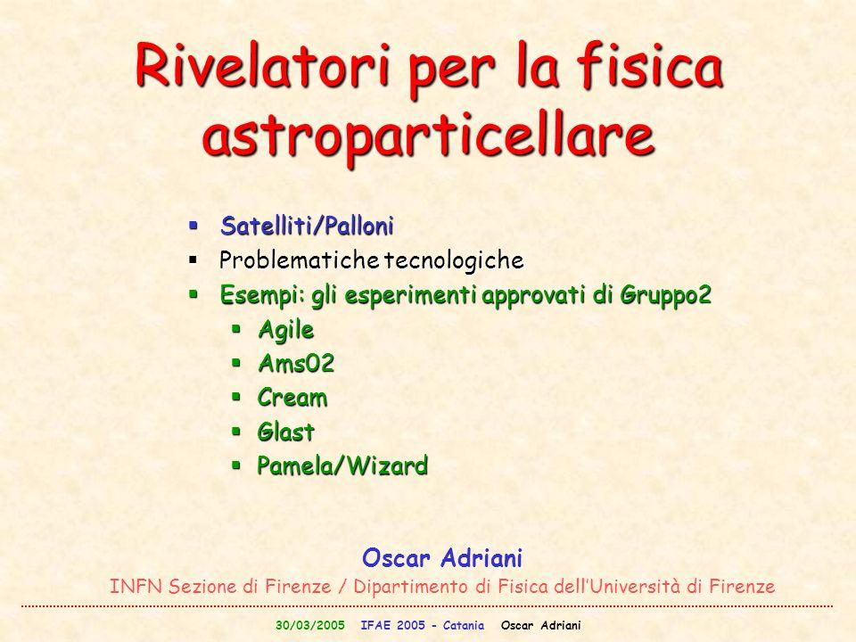 Rivelatori per la fisica astroparticellare