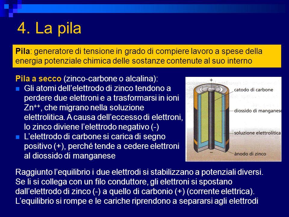 4. La pila Pila: generatore di tensione in grado di compiere lavoro a spese della energia potenziale chimica delle sostanze contenute al suo interno.