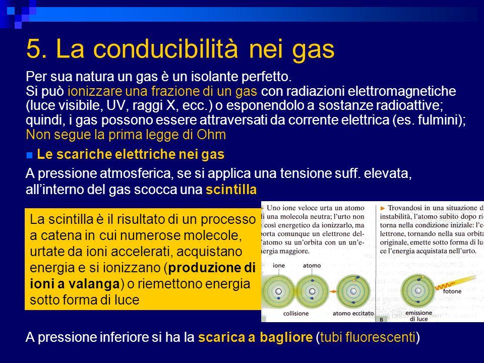 5. La conducibilità nei gas