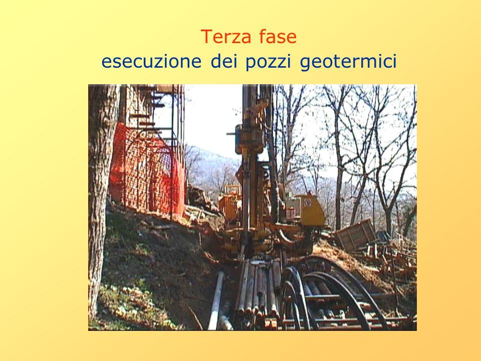 esecuzione dei pozzi geotermici