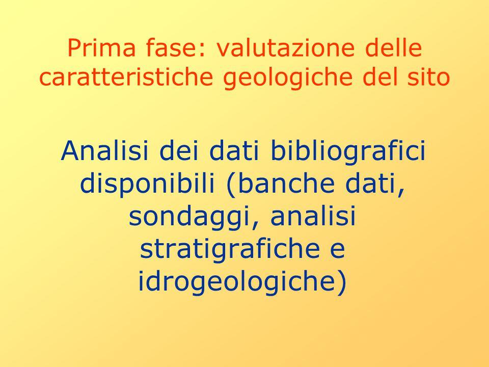 Prima fase: valutazione delle caratteristiche geologiche del sito
