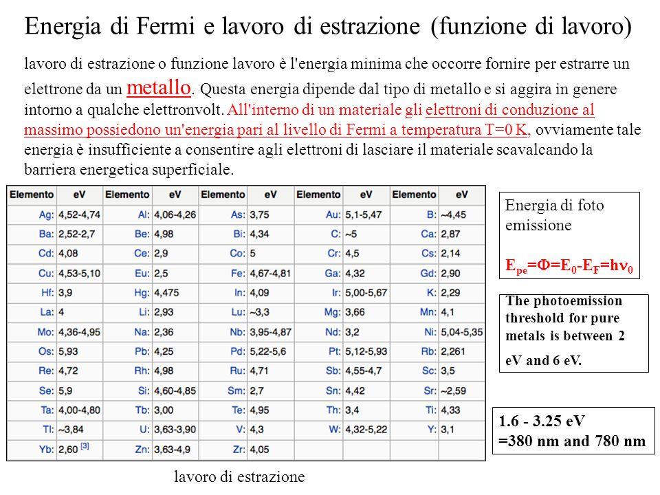 Energia di Fermi e lavoro di estrazione (funzione di lavoro)