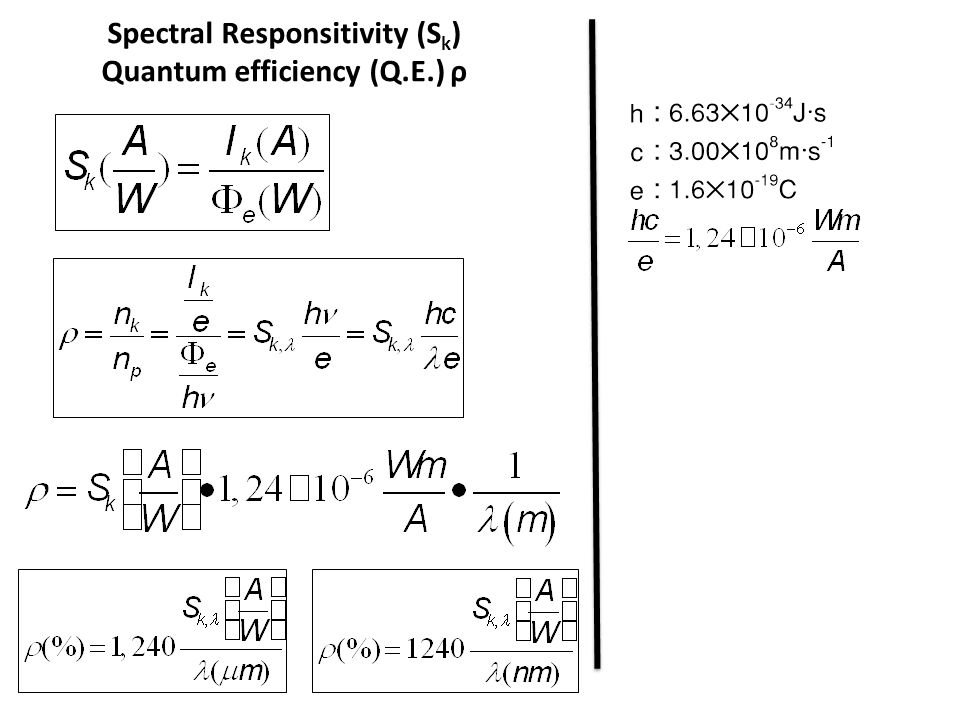 Spectral Responsitivity (Sk) Quantum efficiency (Q.E.) ρ