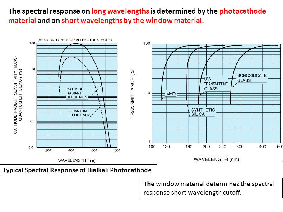The spectral response on long wavelengths is determined by the photocathode material and on short wavelengths by the window material.