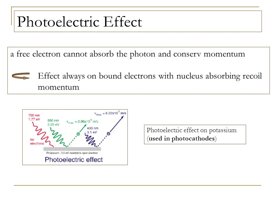 Photoelectric Effect a free electron cannot absorb the photon and conserv momentum.
