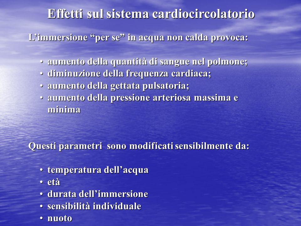 Effetti sul sistema cardiocircolatorio