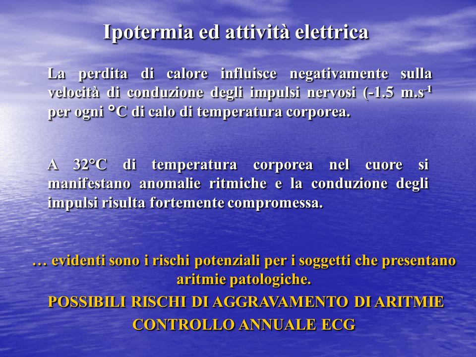 Ipotermia ed attività elettrica