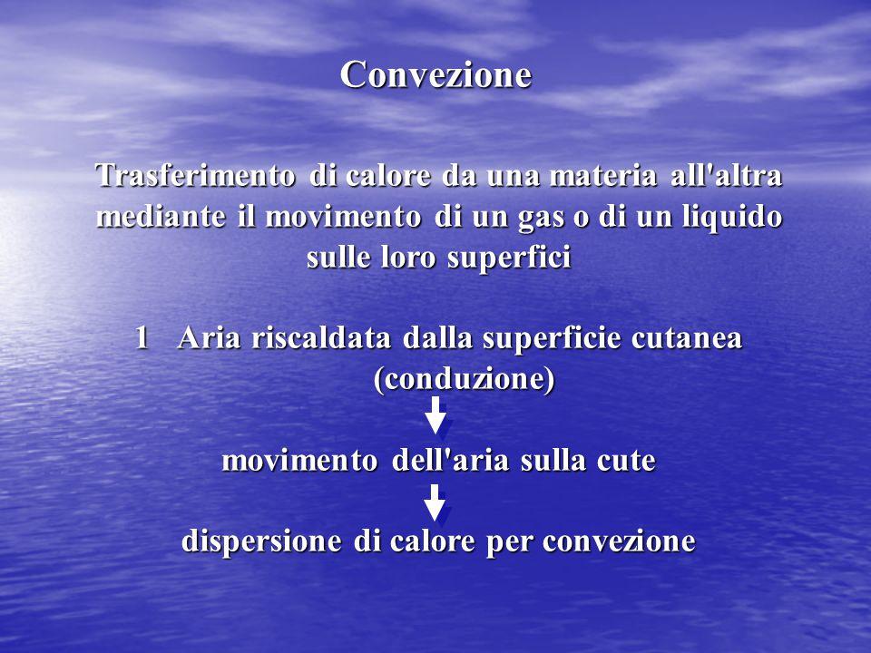 Convezione Trasferimento di calore da una materia all altra mediante il movimento di un gas o di un liquido sulle loro superfici.