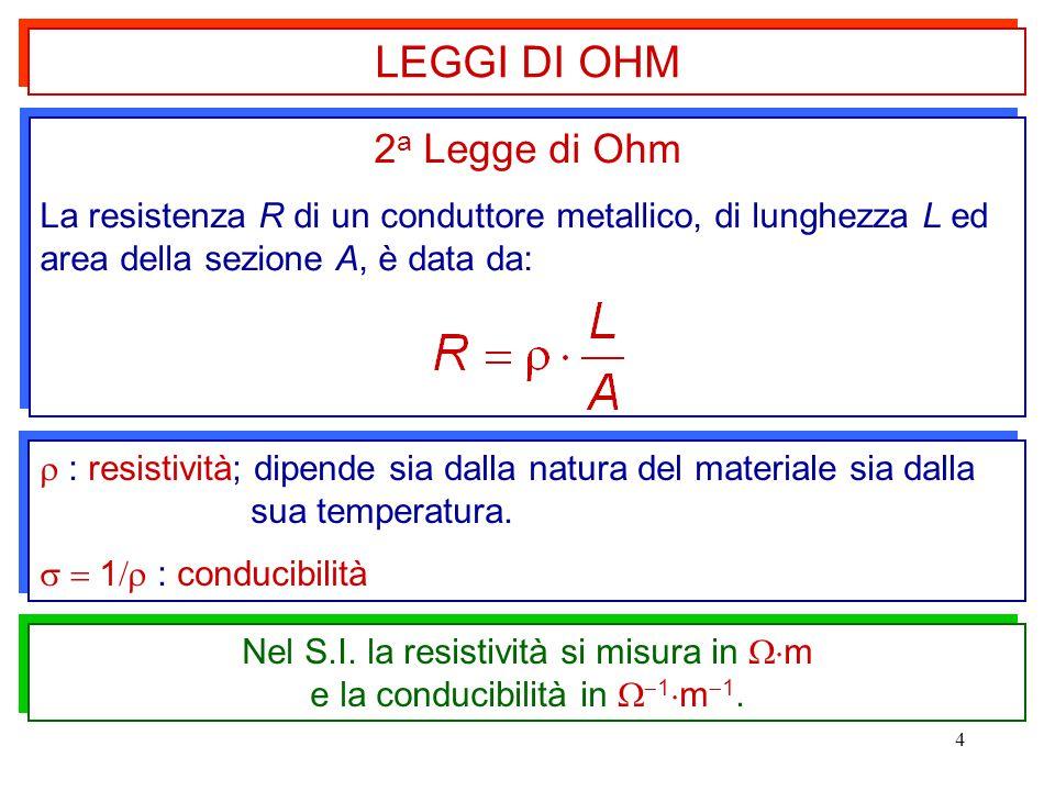 LEGGI DI OHM 2a Legge di Ohm