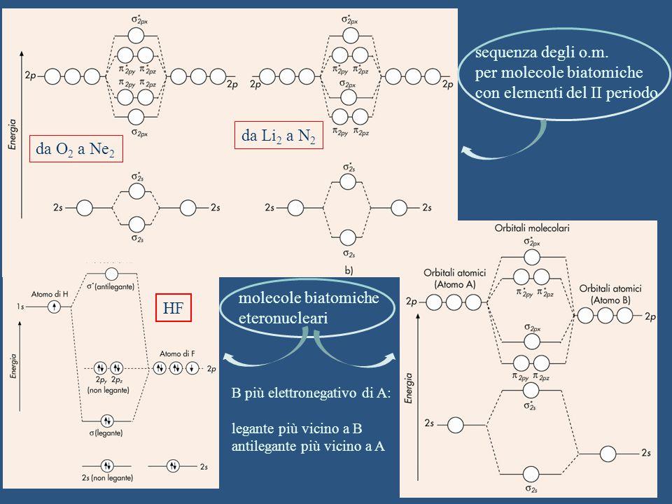 per molecole biatomiche con elementi del II periodo