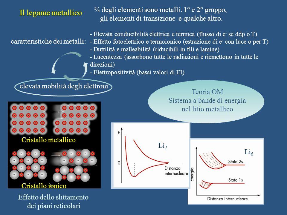 ¾ degli elementi sono metalli: 1° e 2° gruppo, gli elementi di transizione e qualche altro.