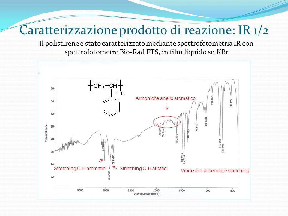 Caratterizzazione prodotto di reazione: IR 1/2