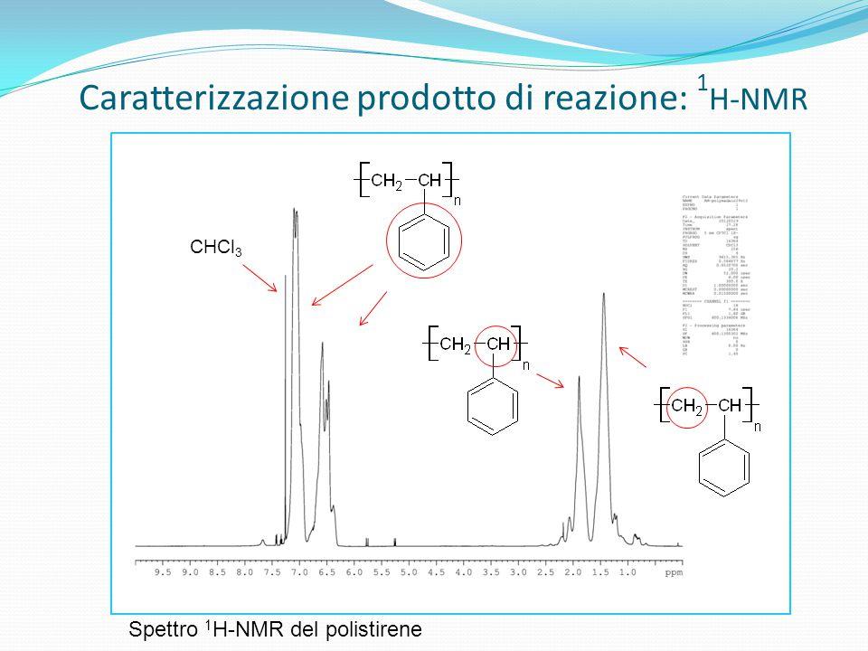 Caratterizzazione prodotto di reazione: 1H-NMR
