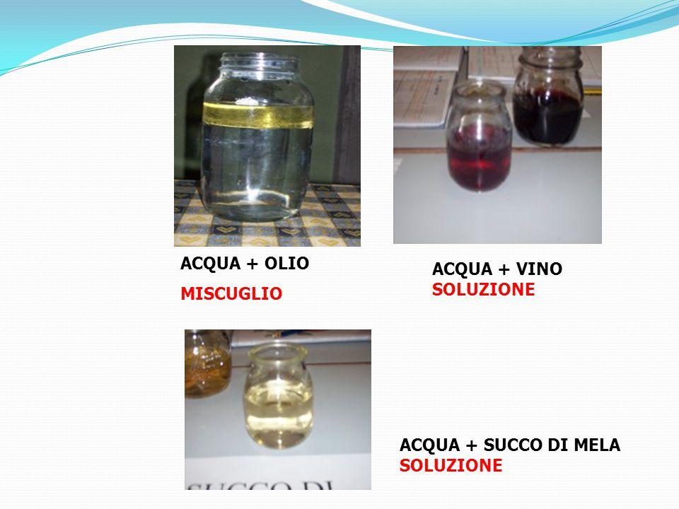 ACQUA + OLIO MISCUGLIO ACQUA + VINO SOLUZIONE ACQUA + SUCCO DI MELA SOLUZIONE