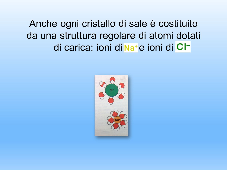 Anche ogni cristallo di sale è costituito da una struttura regolare di atomi dotati di carica: ioni di e ioni di