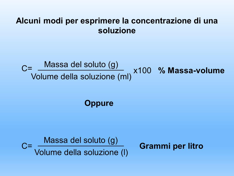 Alcuni modi per esprimere la concentrazione di una soluzione