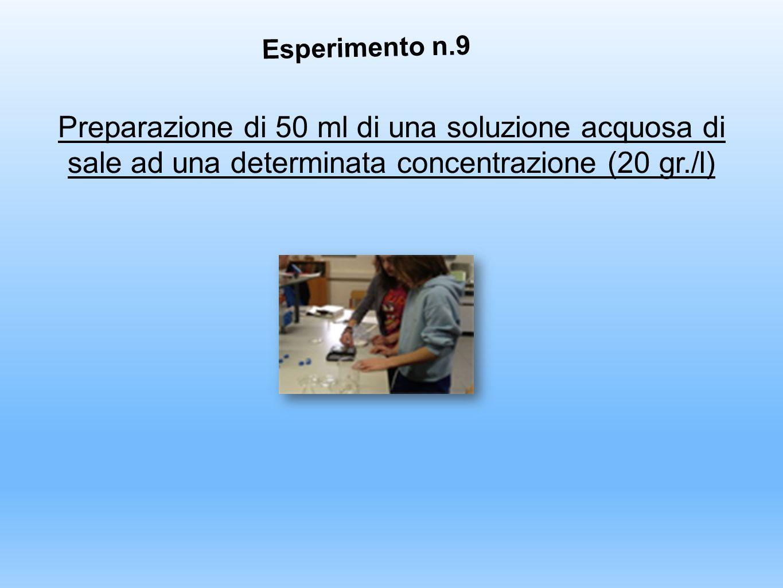 Esperimento n.9 Preparazione di 50 ml di una soluzione acquosa di sale ad una determinata concentrazione (20 gr./l)