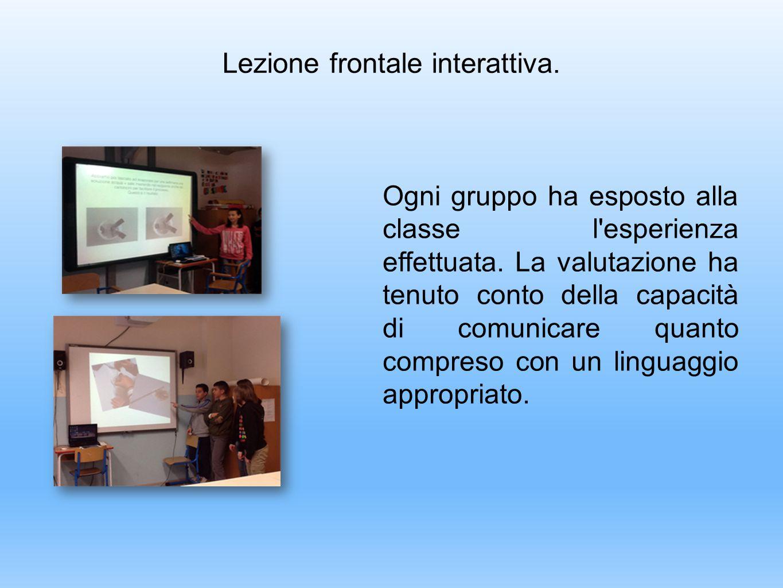 Lezione frontale interattiva.