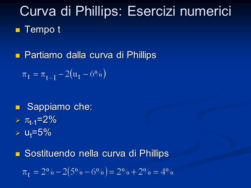 Curva di Phillips: Esercizi numerici