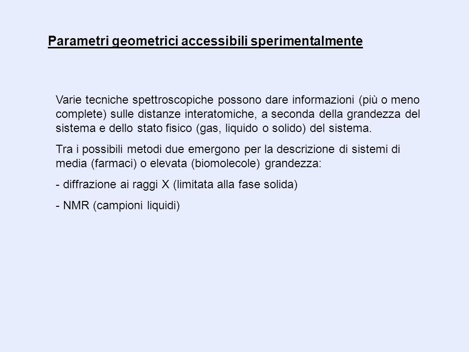 Parametri geometrici accessibili sperimentalmente
