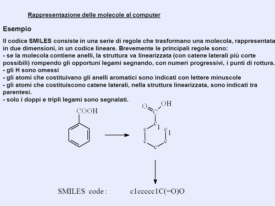 SMILES code : c1ccccc1C(=O)O