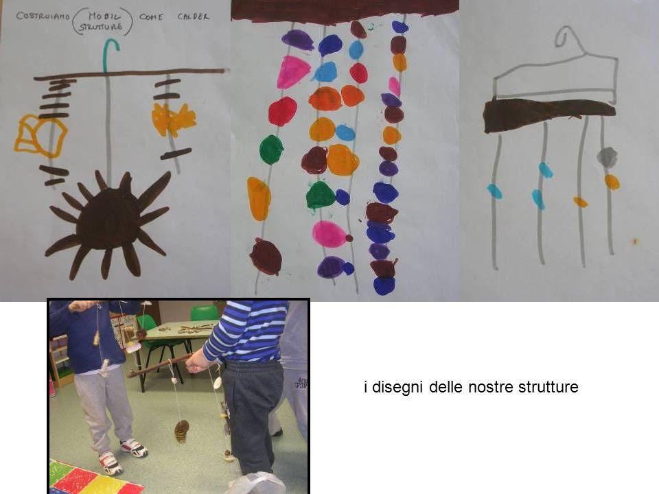 i disegni delle nostre strutture