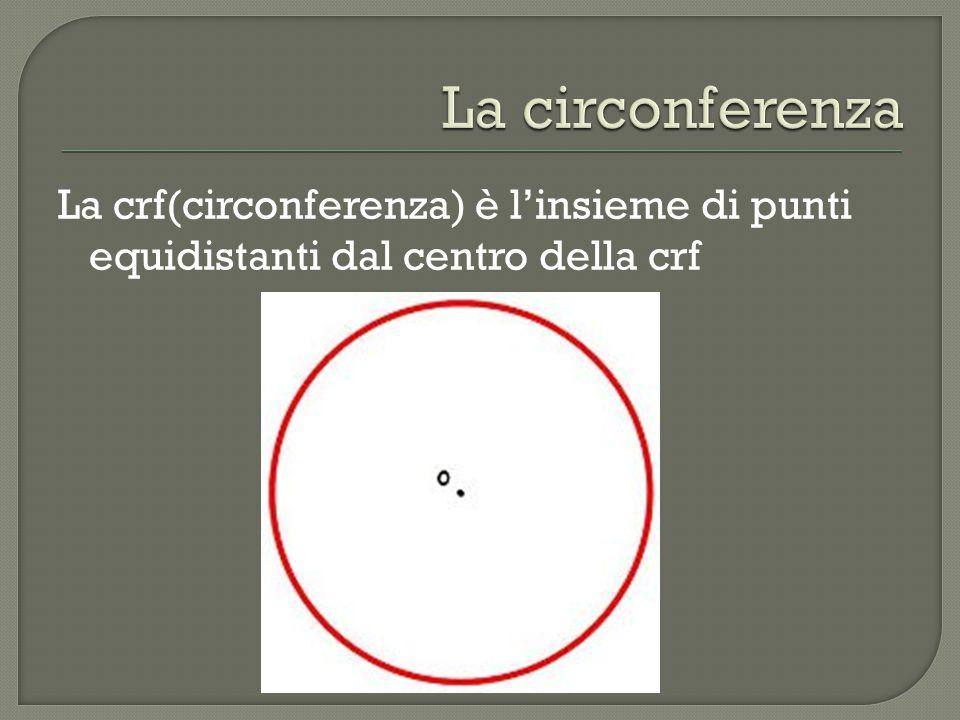 La circonferenza La crf(circonferenza) è l'insieme di punti equidistanti dal centro della crf