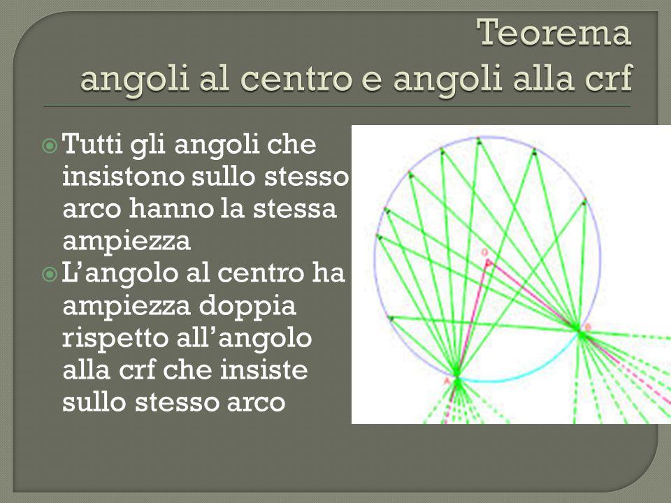 Teorema angoli al centro e angoli alla crf