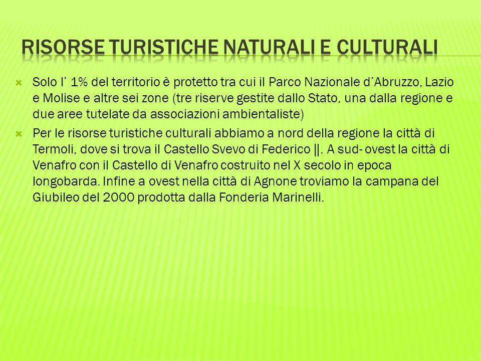 Risorse turistiche naturali e culturali
