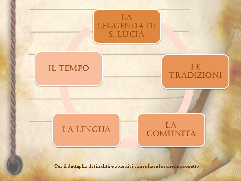 La leggenda di S. Lucia LE TRADIZIONI. LA COMUNITÀ.