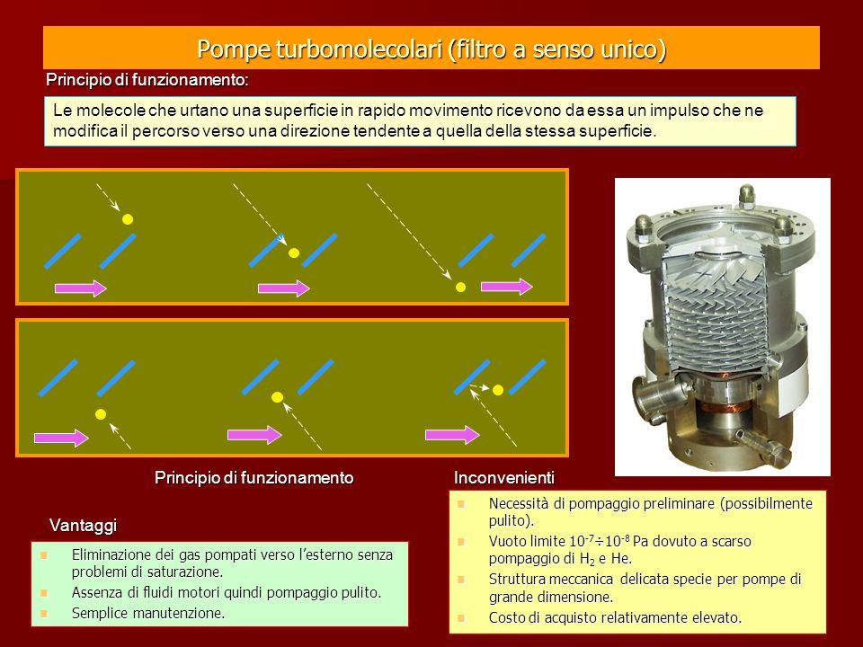 Pompe turbomolecolari (filtro a senso unico)