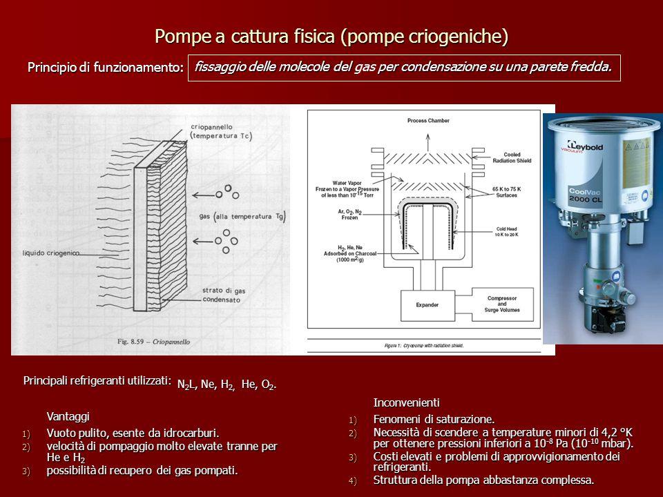 Pompe a cattura fisica (pompe criogeniche)