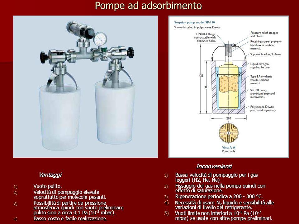 Pompe ad adsorbimento Inconvenienti Vantaggi