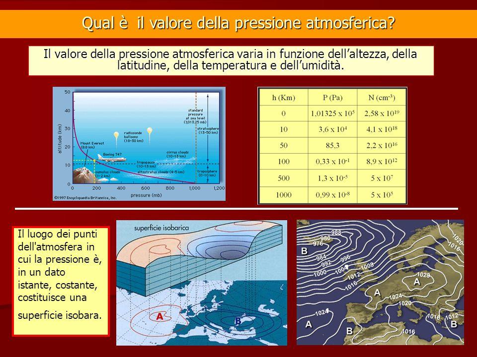 Qual è il valore della pressione atmosferica
