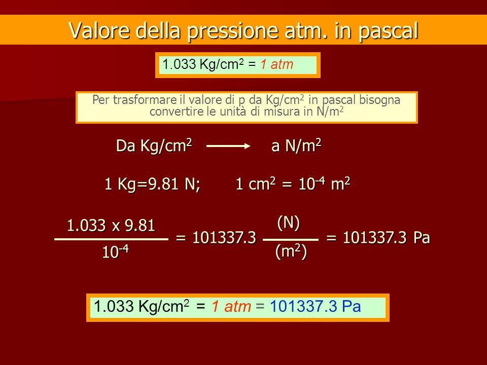 Valore della pressione atm. in pascal