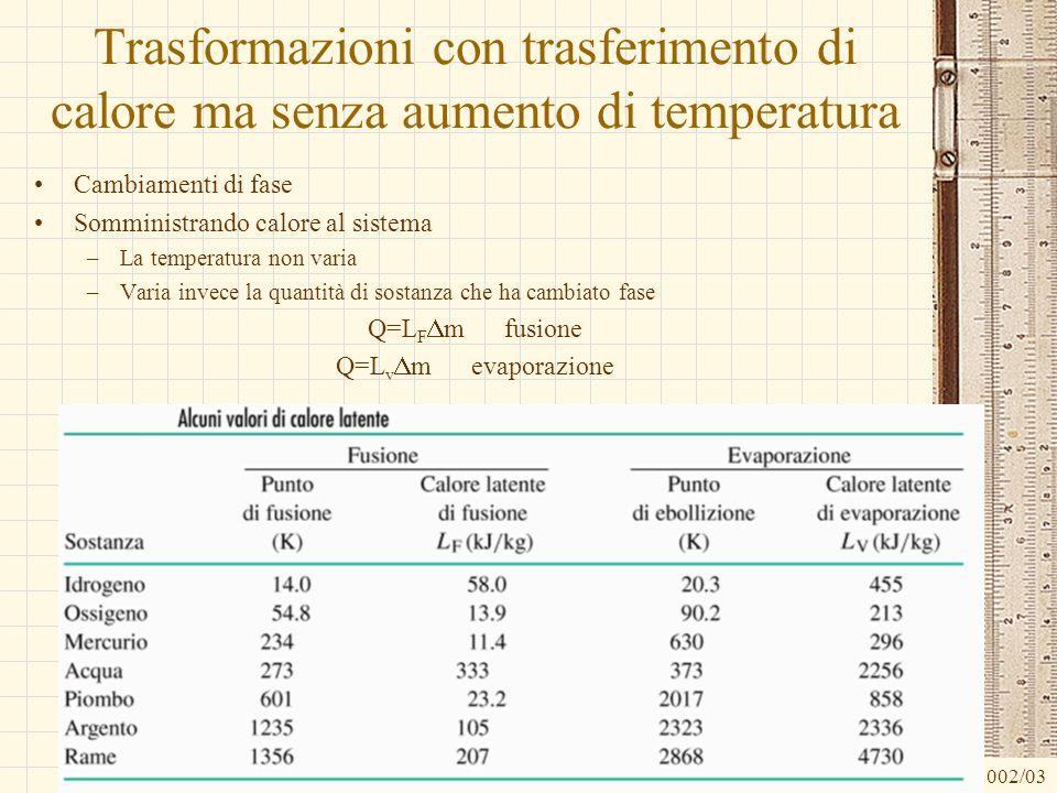 Trasformazioni con trasferimento di calore ma senza aumento di temperatura