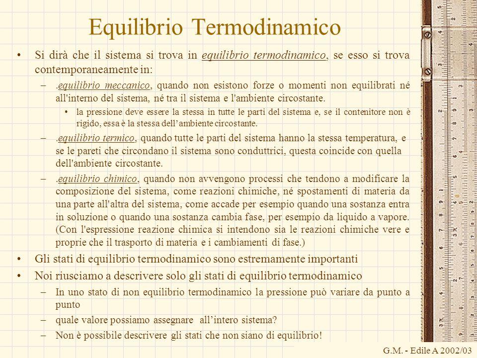 Equilibrio Termodinamico