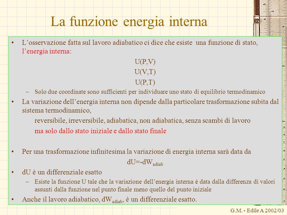 La funzione energia interna