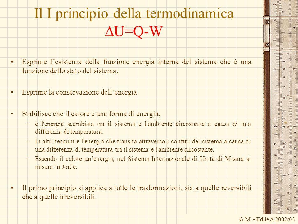 Il I principio della termodinamica DU=Q-W