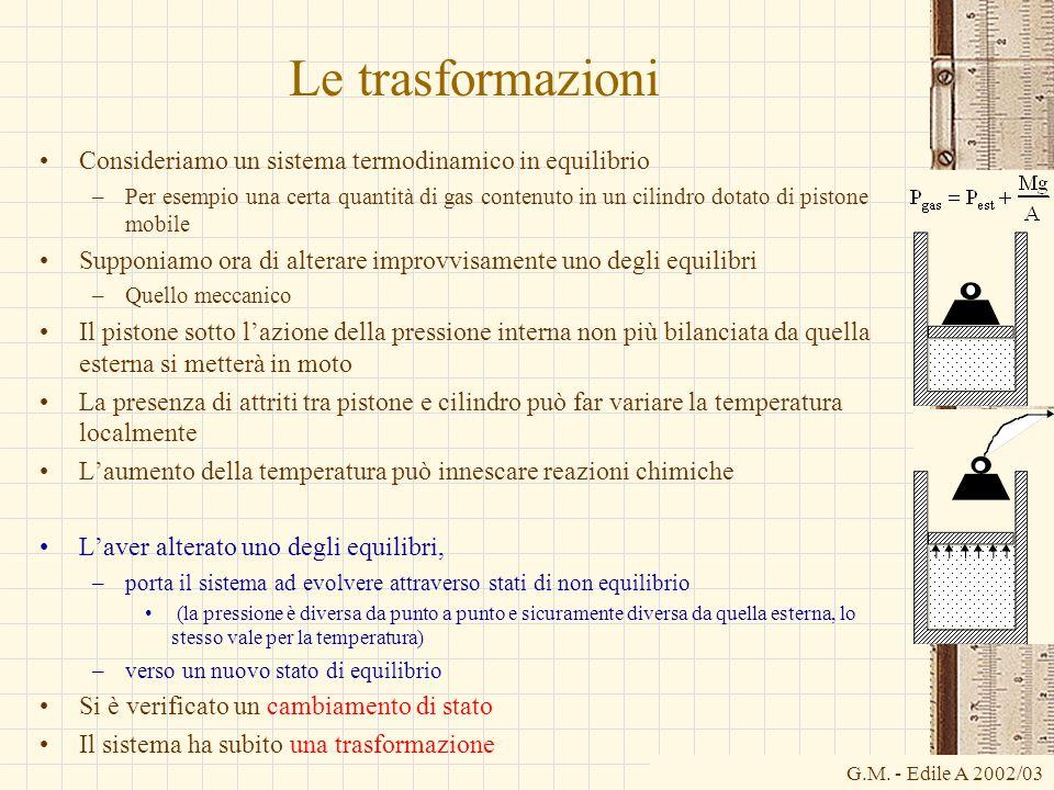 Le trasformazioni Consideriamo un sistema termodinamico in equilibrio