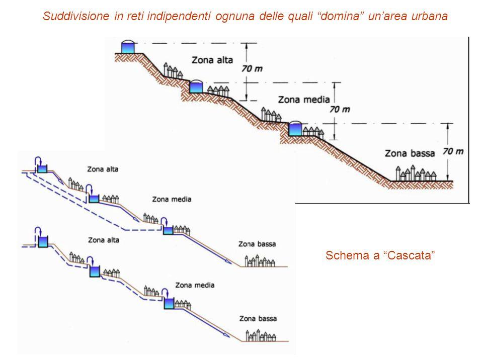 Suddivisione in reti indipendenti ognuna delle quali domina un'area urbana