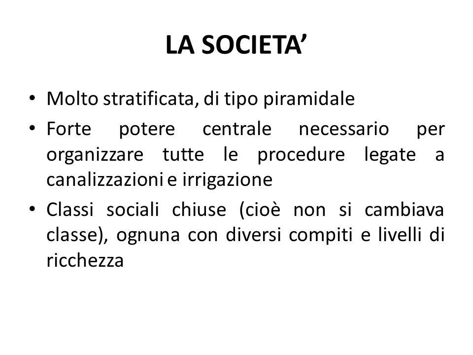 LA SOCIETA' Molto stratificata, di tipo piramidale